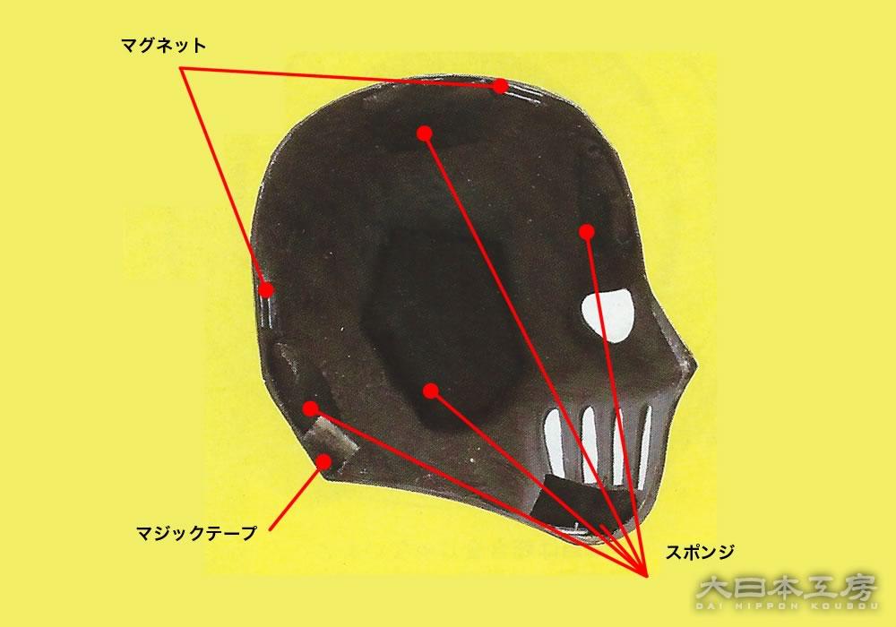 B-CLUB鉄仮面プロップ検証